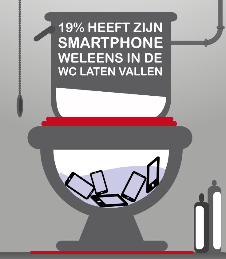 Smartphone gebruik wc toilet - Bron RepairLab